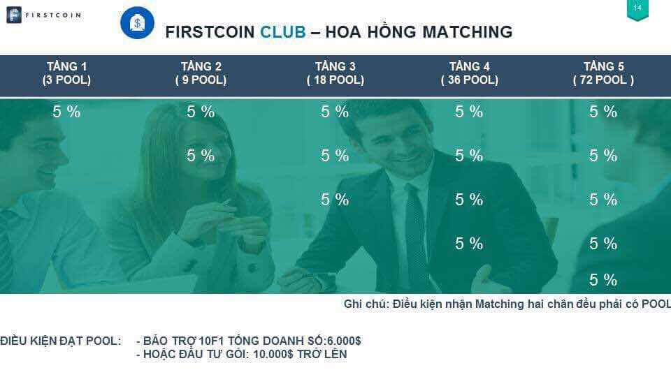 HTTPS://FIRSTCOIN.CLUB/AFFILIATE/66494